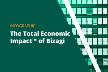 [Infographic] The Total Economic Impact™ Of Bizagi's Low-Code Intelligent Process Automation Platform